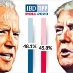 It's not a surprise that Biden's alleged lead over President Trump is suddenly narrowing.